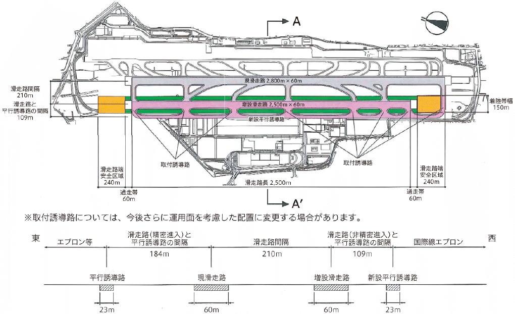 福岡 空港 滑走 路 増設
