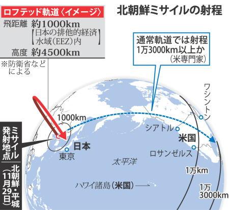 北朝鮮弾道ミサイル 日本の排他的経済水域内に落下 米本土攻撃可能 2017年11月29日 - 防災 と 自衛隊