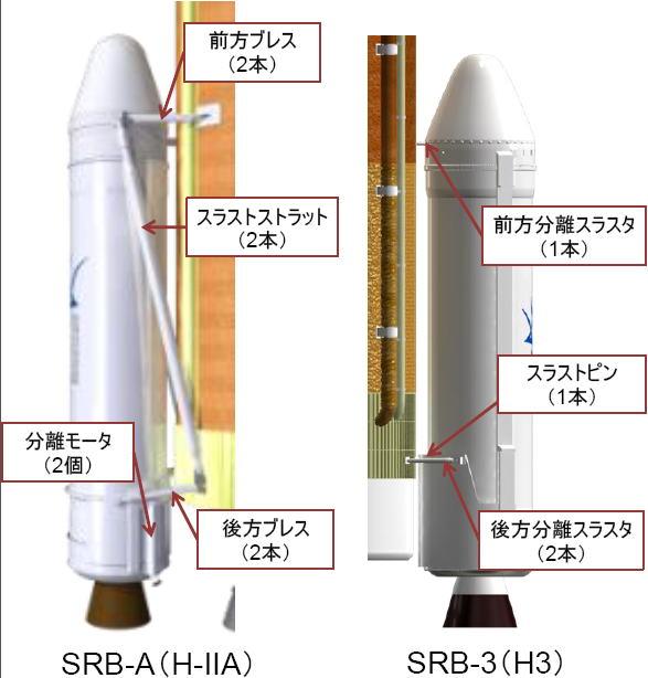 H-IIA/B,H3ロケット総合スレ par七十©2ch.netYouTube動画>7本 ->画像>72枚