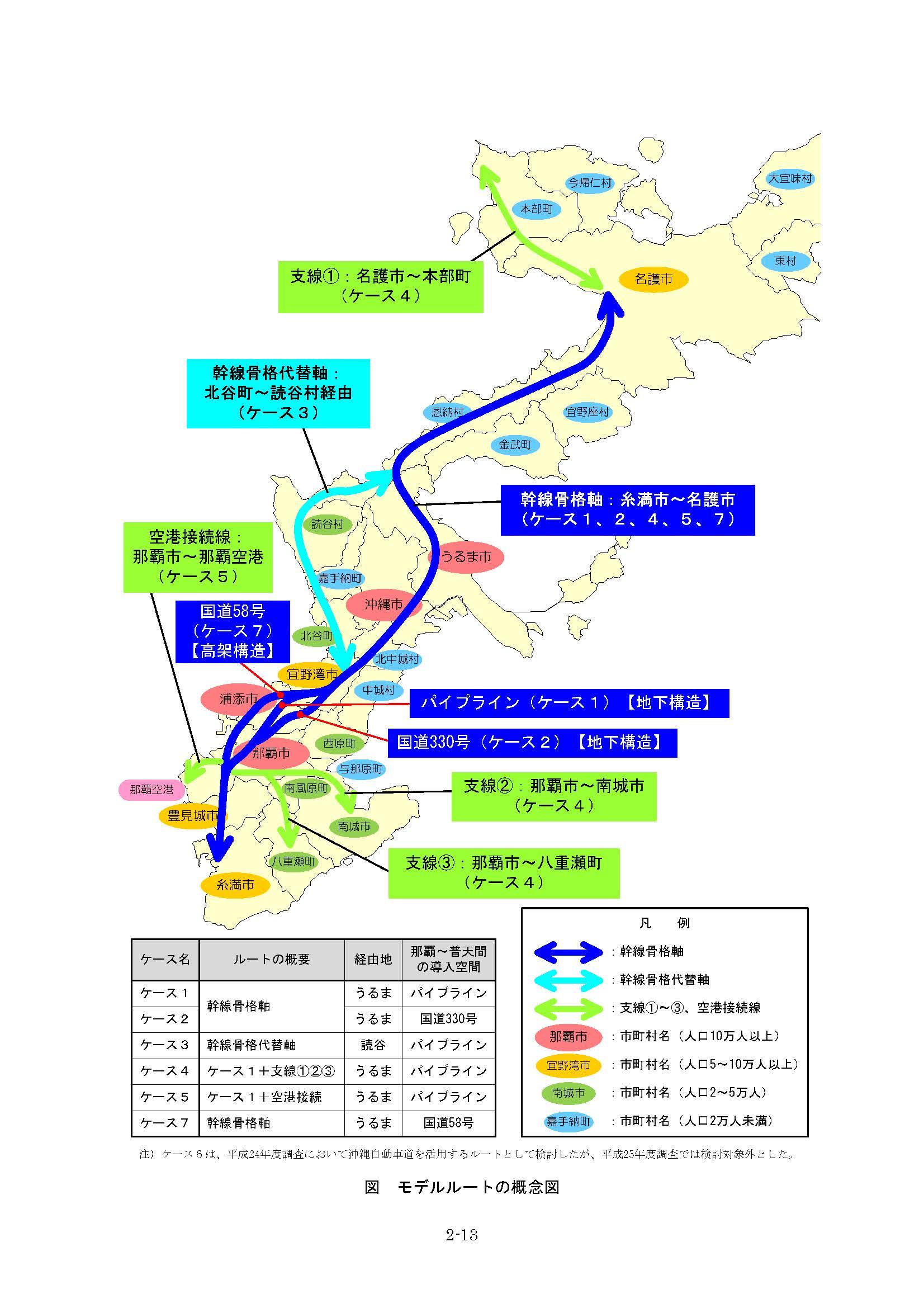 宜万線 - Yichang–Wanzhou railw...