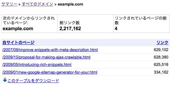 サイトへのリンク 被リンクの調べ方 google search console の